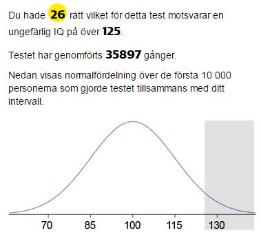 iq-test